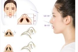 Phẫu thuật cắt cánh mũi an toàn đẹp tự nhiên
